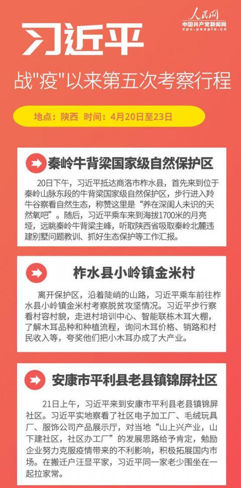 """【中国青年报社长】_""""鼓劲""""""""开方"""" !习近平陕西之行,这些理念一提再提"""