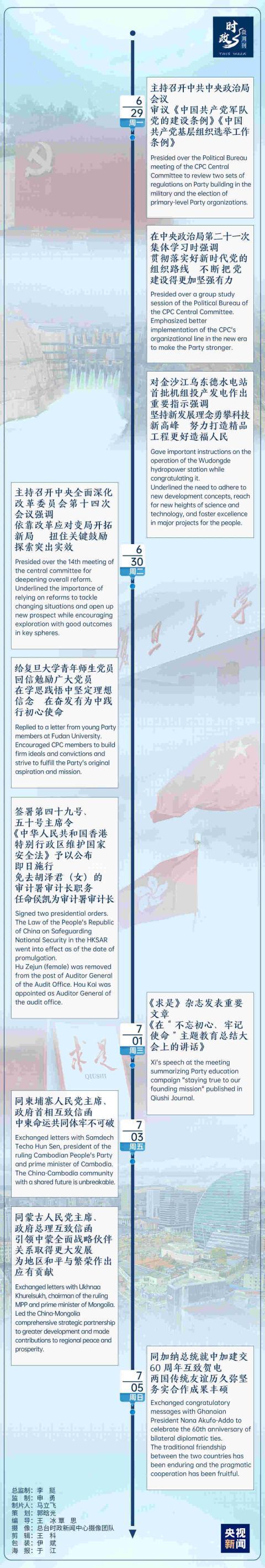 【上海消防员】_时政微周刊丨总书记的一周(6月29日—7月5日)