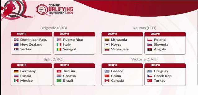 男籃落選賽中國隊與希臘、加拿大隊同組