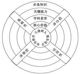 《中国高考评价体系》发布  高考将更重视考查综合解决问题能力