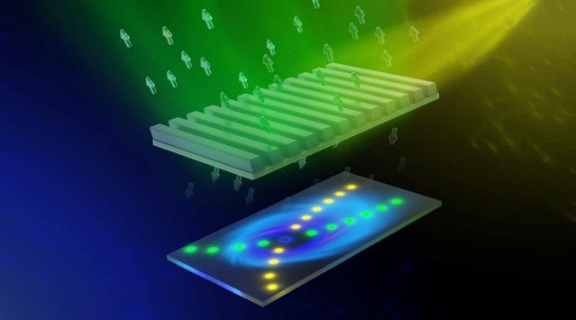 北大课题组发布光子芯片技术新进展