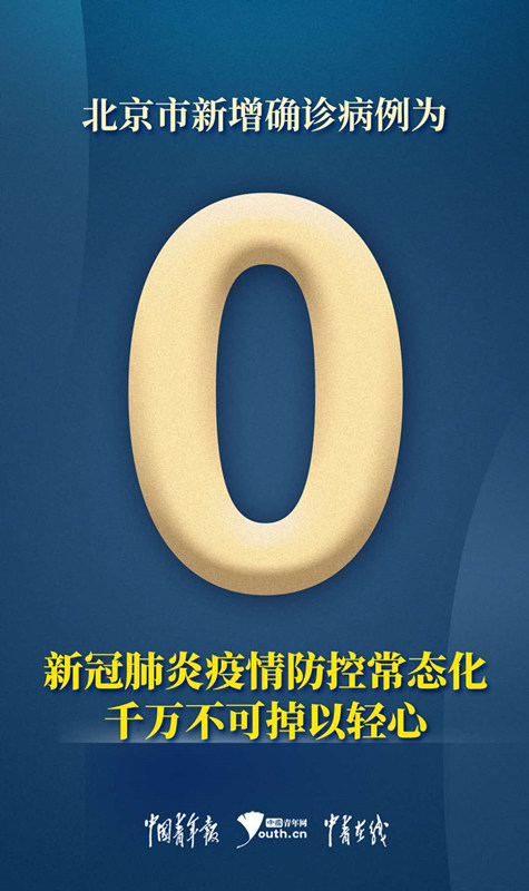 北京昨日无新增确诊病例,治愈出院4例